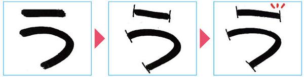 アラビア風文字の書き方