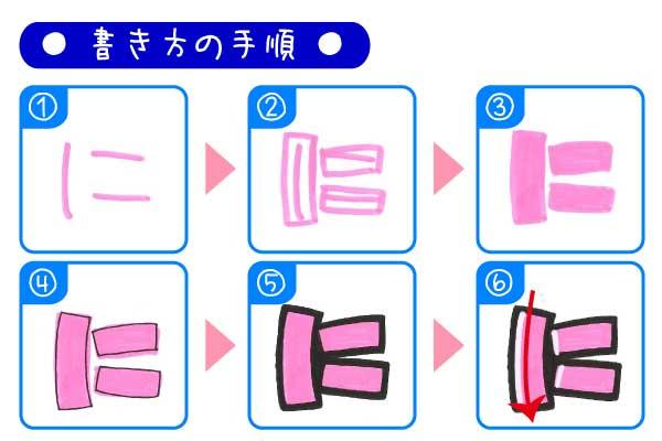 手書きPOP「に」の書き方