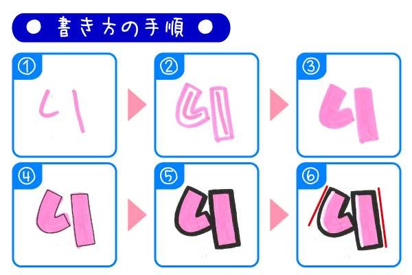 手書きPOP「り」の書き方