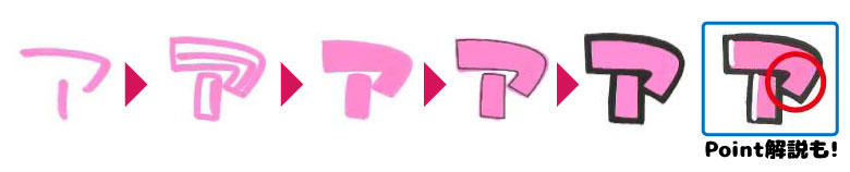 手書きPOPでカタカナの書き方「ア」