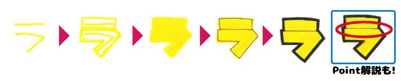 手書きPOPでカタカナの書き方「ラ」