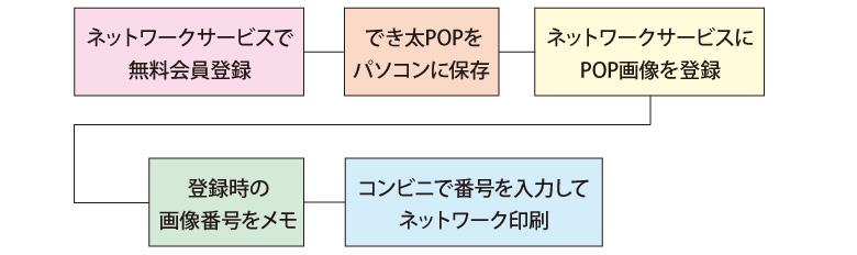 flow_net