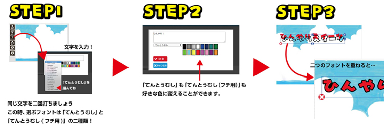dekita_yarikata