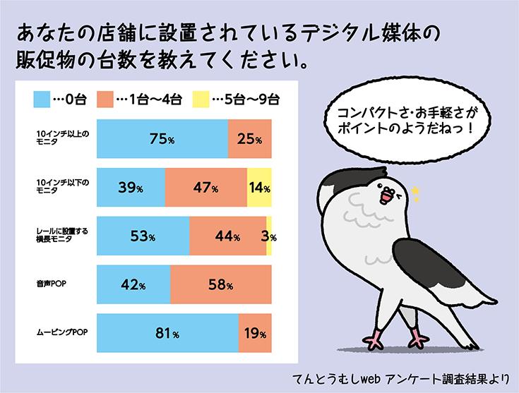 ハト子記事12